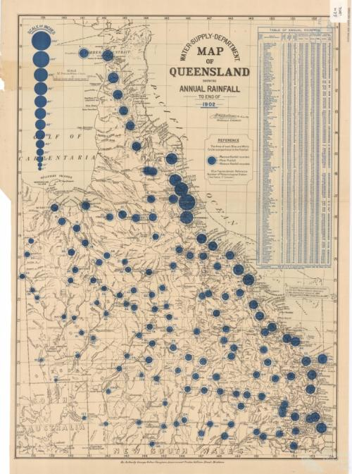 Annual rainfall, 1902