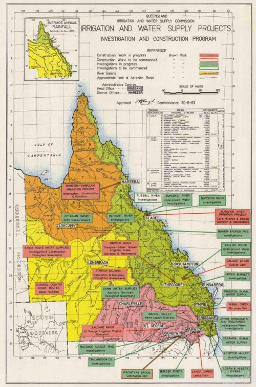 Irrigation and water supply projects, 1963