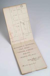 Railway Survey Book, Meringandan to Goombungee, 1897