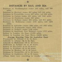Distance by rail and sea, 1938