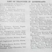 List of Red Cross branches in Queensland, 1915