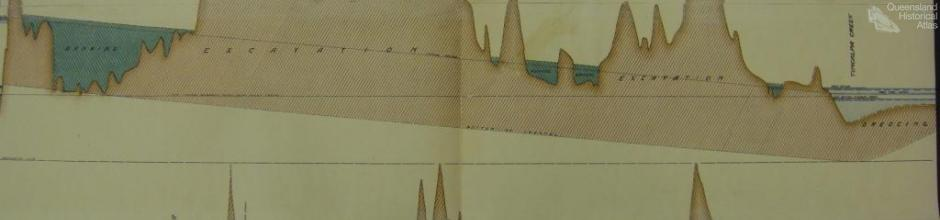 Proposed flood diversion canal cross sections, 1896